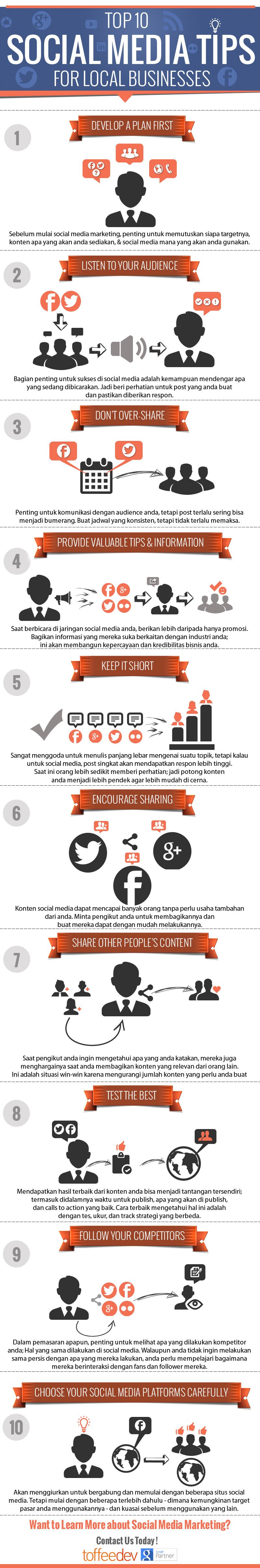 top-10-social-media