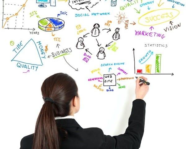 Image result for Strategi Marketing Online Untuk Bisnis