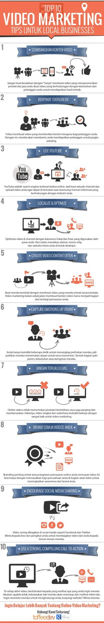 top 10 Video Marketing