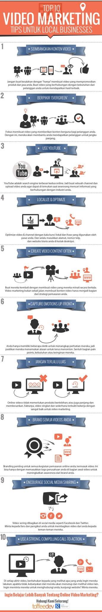 top 10 Video Marketing
