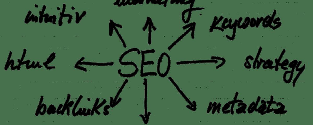 Mengenal Comparing Keywords Dalam SEO