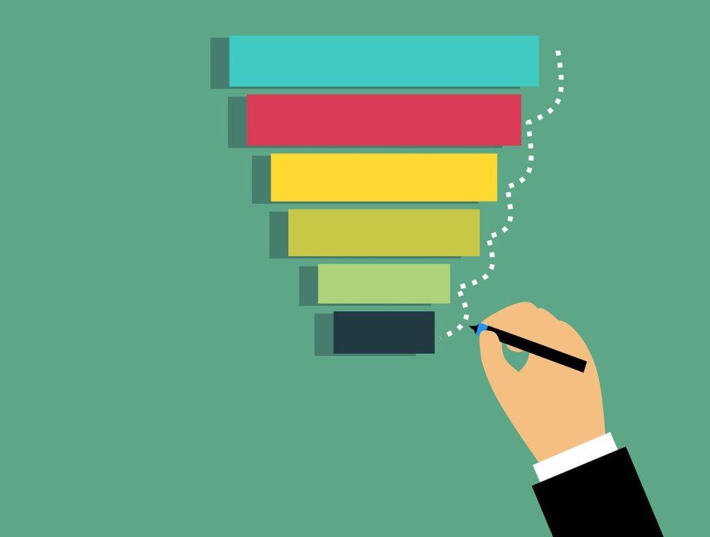 Belajar Marketing Funnel